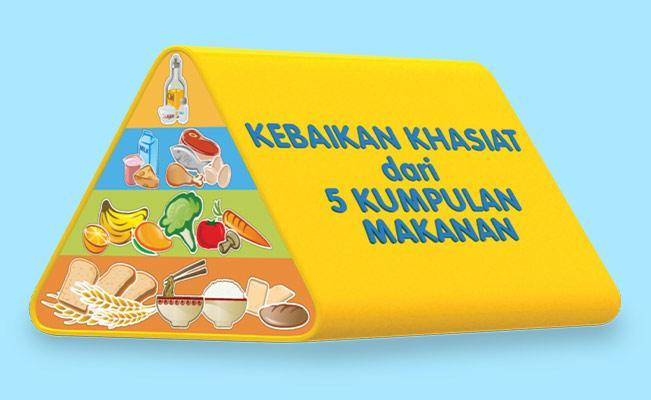 Nutrisi baik untuk anak anda
